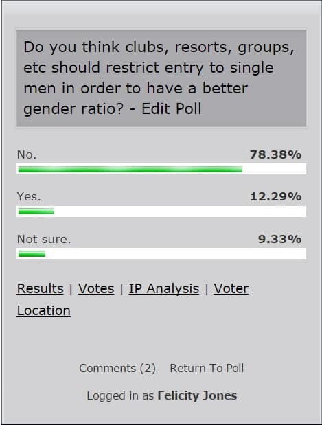 Nudism Gender Ratio Poll