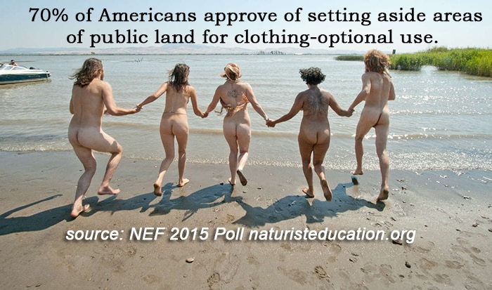 NEF 2015 Poll: Americans Approve of Designating Nude Areas on Public Land